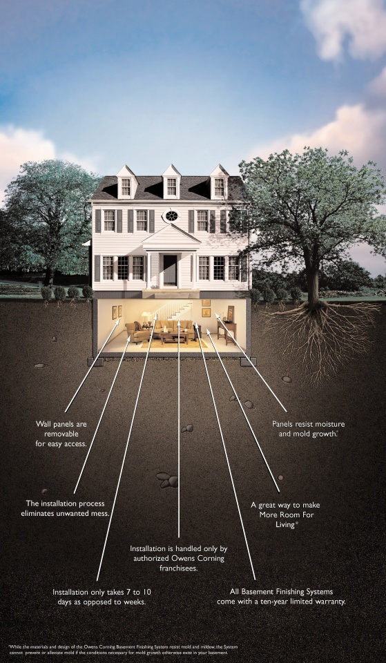 why basements are different