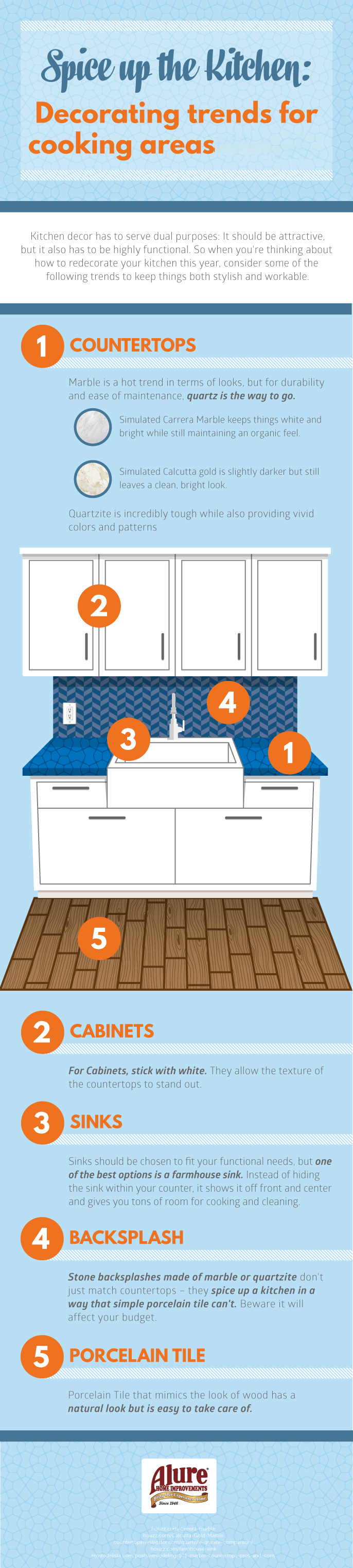 Decorating Trends For Cooking Areas Infographic